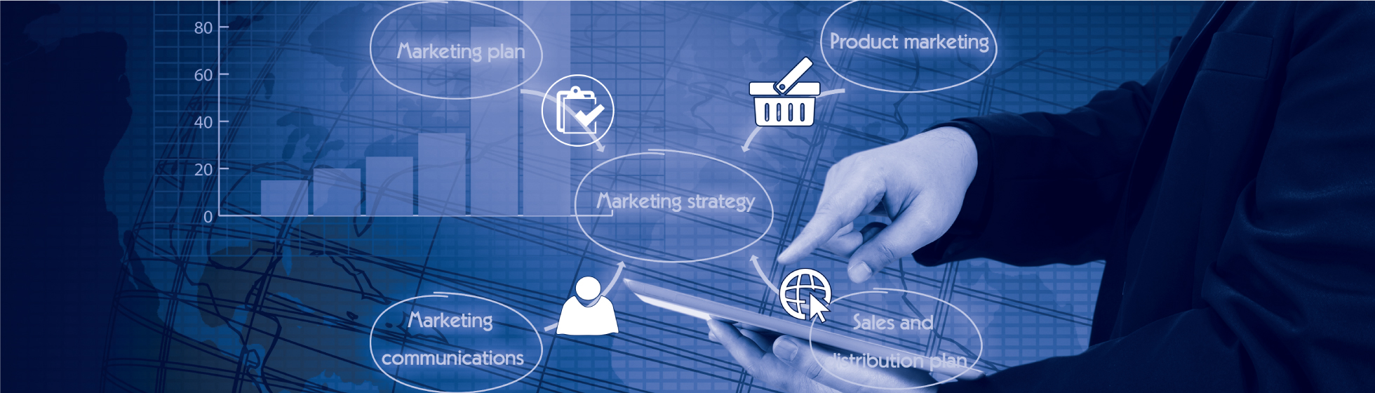 marketing strategy in a nutshell showing marketing communications product marketing and sales and distribution plan