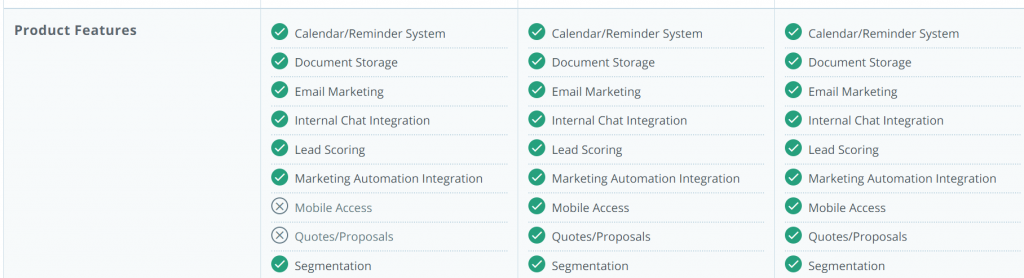 B2B Software features